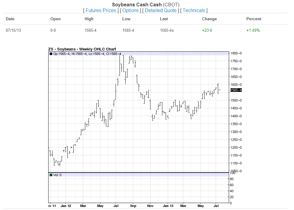 Soybeans-07-16-13