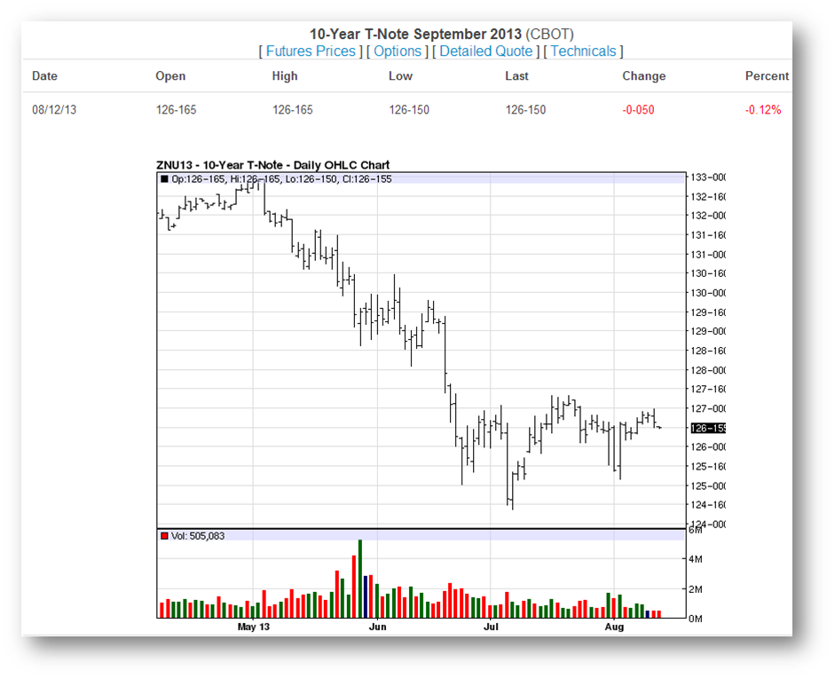T-Notes-08-12-13-Daily.jpg